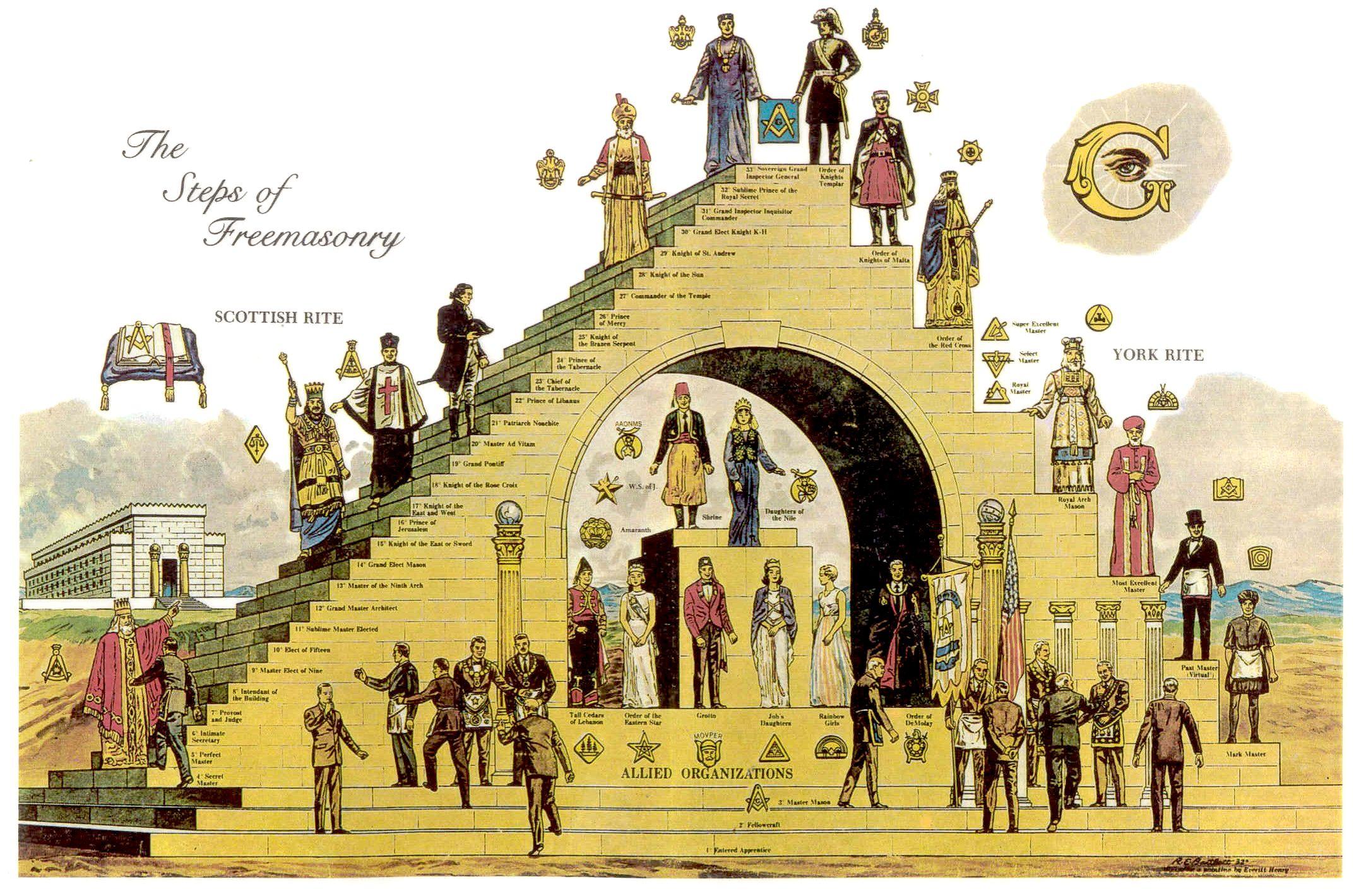 freemasonry-2