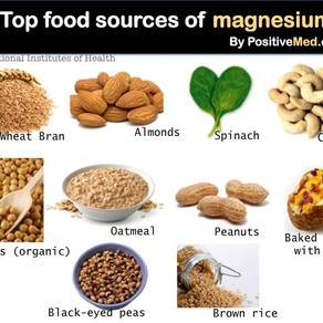 Can the Addition of Magnesium and/or Potassium Increase Weight Loss on Your HCG Diet