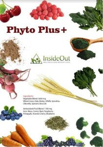phytonutrition like juice plus