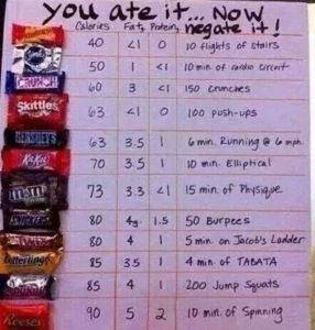 halloween candy calories and exercise