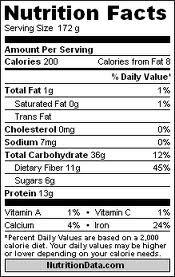 HCG diet food label for zero carb bread
