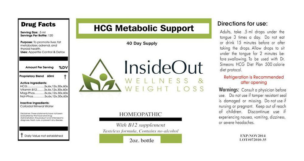 HCG Diet Drops Label with Magnesium