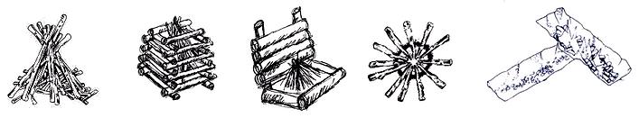 Rodzaje Ognisk