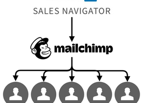 AUTOMATE YOUR OUTBOUND MARKETING WITH LINKEDIN SALES NAVIGATOR AND MAILCHIMP