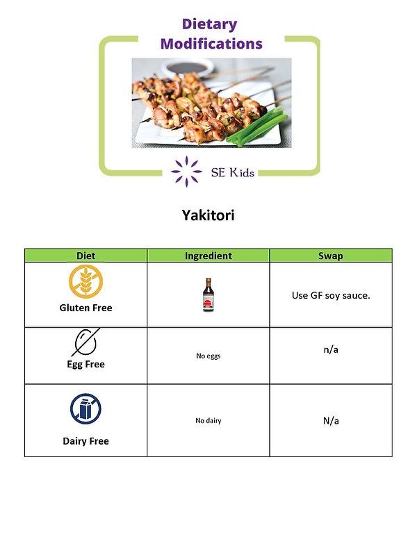 Dietary Modifications Yakitori.jpg