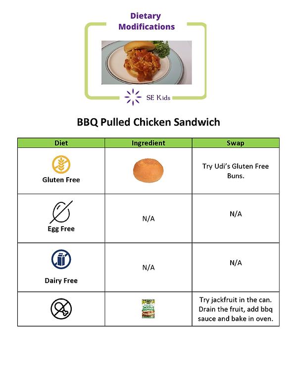 Dietary Modifications BBQ Chicken Sandwi