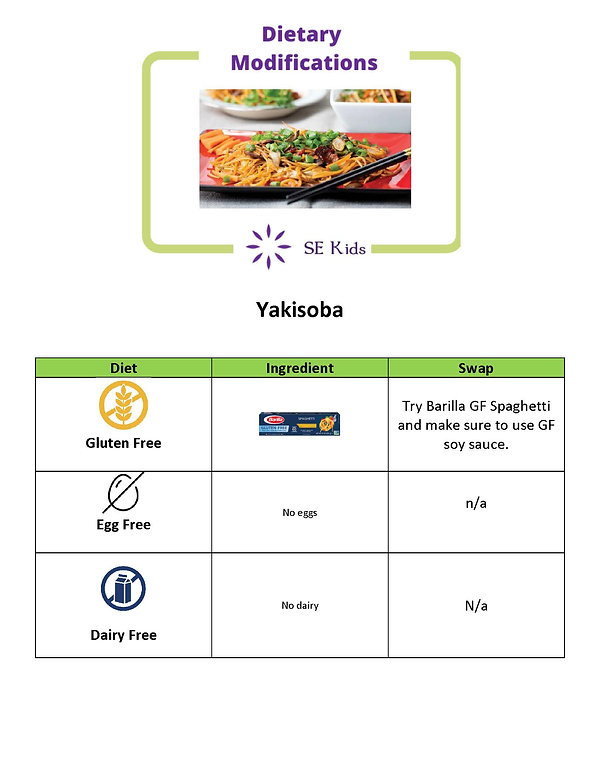 Dietary Modifications Yakisoba.jpg