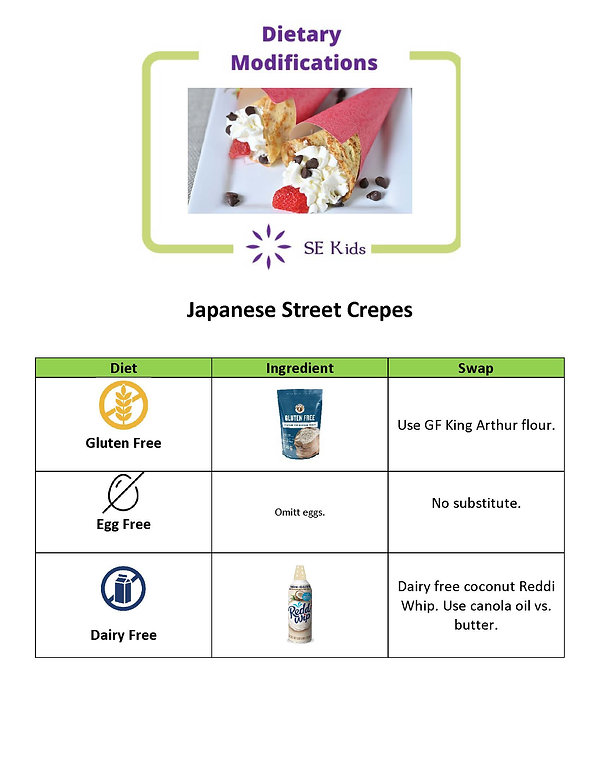 Dietary Modifications Crepes.jpg