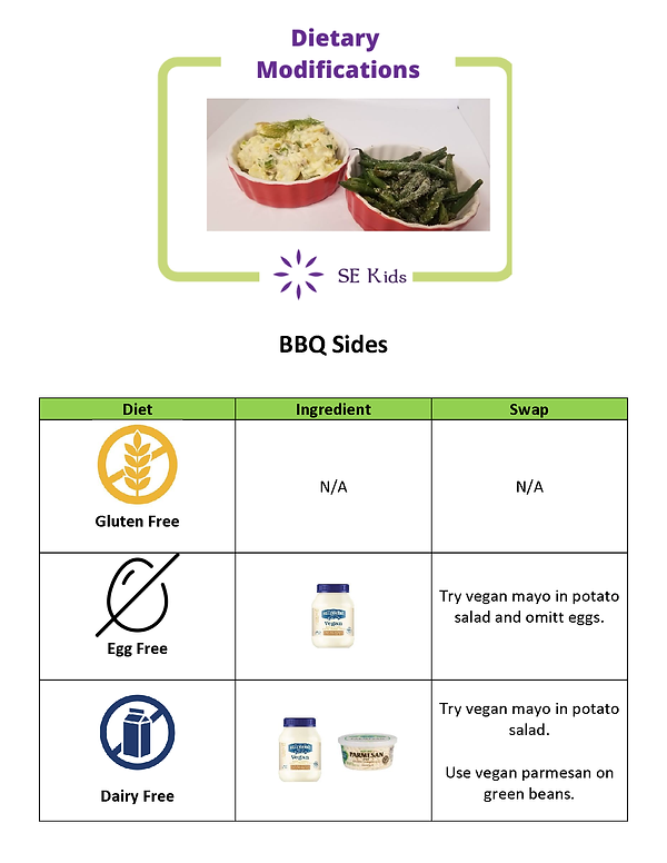 Dietary Modifications BBQ Sides.png
