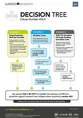 18th Edition Decision Tree PDF