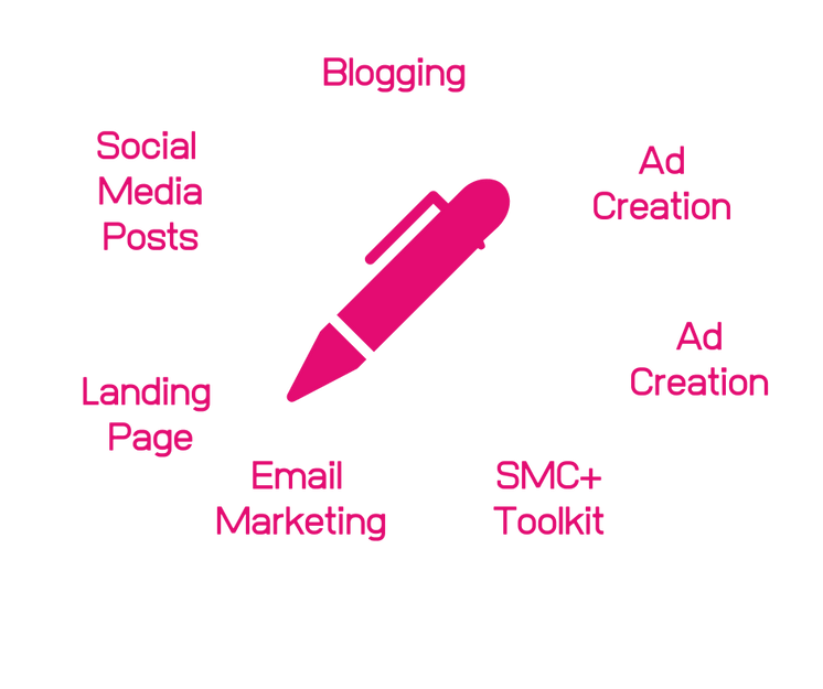 Vpro Marketing & Sales  Content Creation