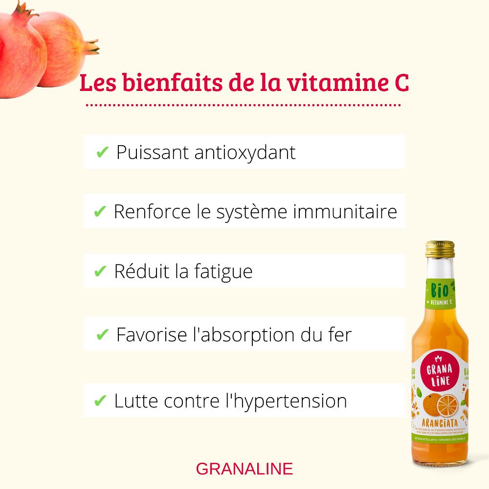 Les bienfaits de la vitamine C : - puissant antioxydant - renforce le système immunitaire - réduit la fatigue - favorise l'absorption du fer - lutte contre l'hypertension