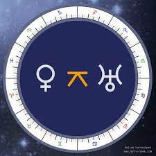 19 octobre 2021,  Vénus-Uranus quinconce