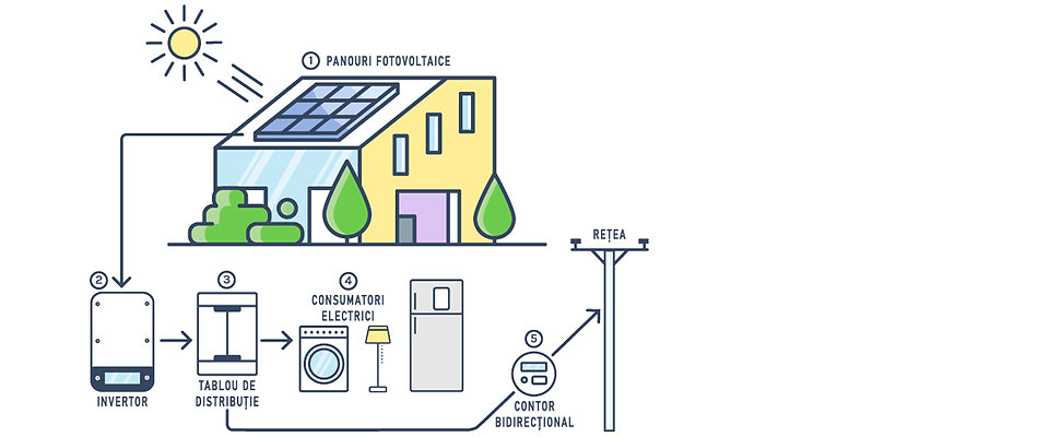 on grid sistem fotovoltaic.jpg