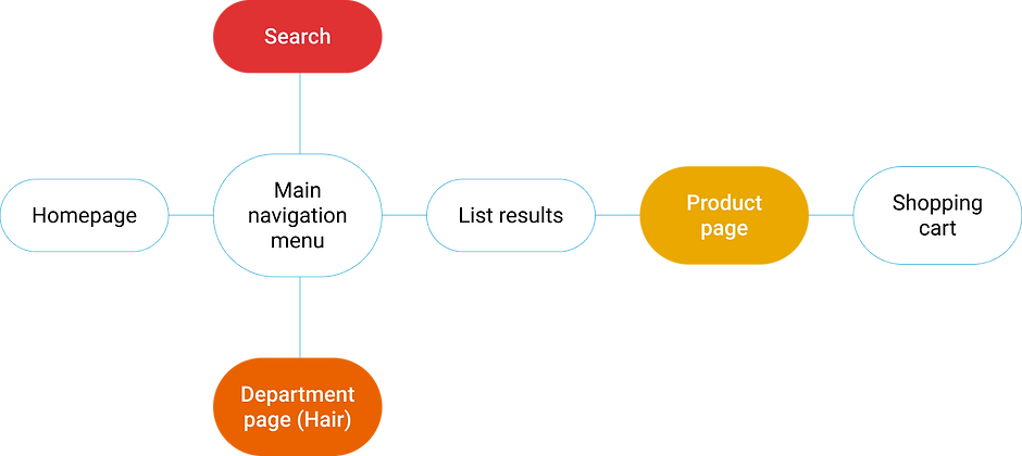 conversion_funnel_user_journey_2.png