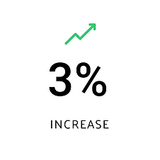 30_increase.png