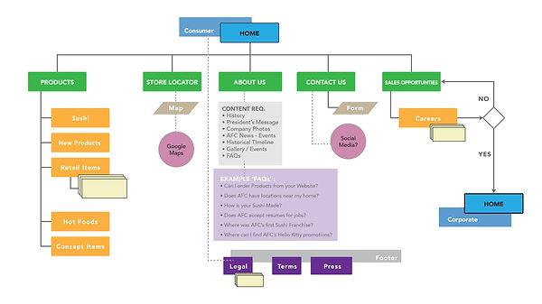 SitemapFinal-v2.jpg