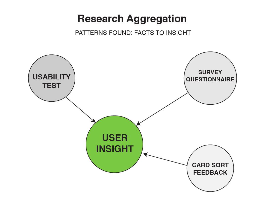 Research Statisic-1-01-01.jpg