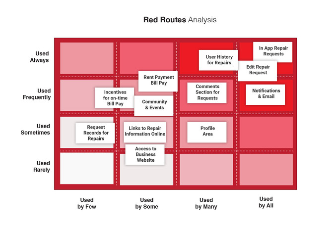 Red Routes-01-01.jpg