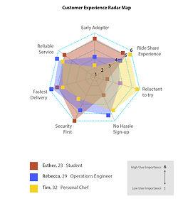 Radar-chart.jpg