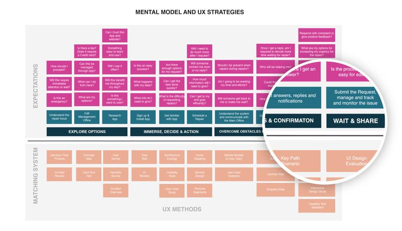 User-Mental-Model-02-01.jpg