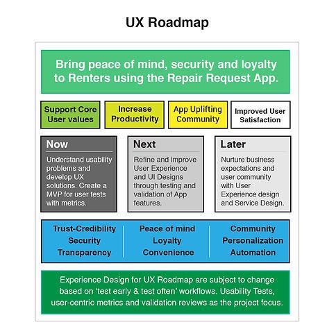 UX-RoadMap-02-01.jpg