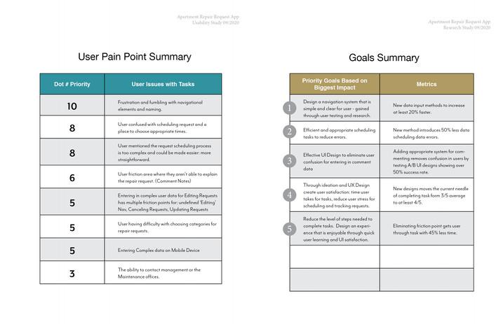 Paint Point Summary.jpg