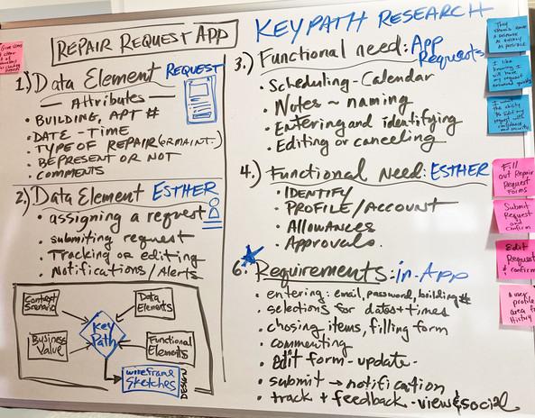 KeyPath-Whiteboard.jpg