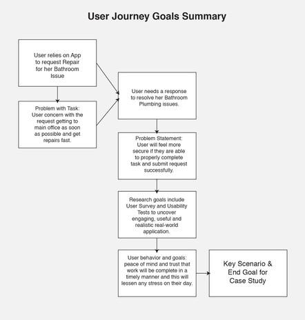UserJourney-Summary-012-01.jpg
