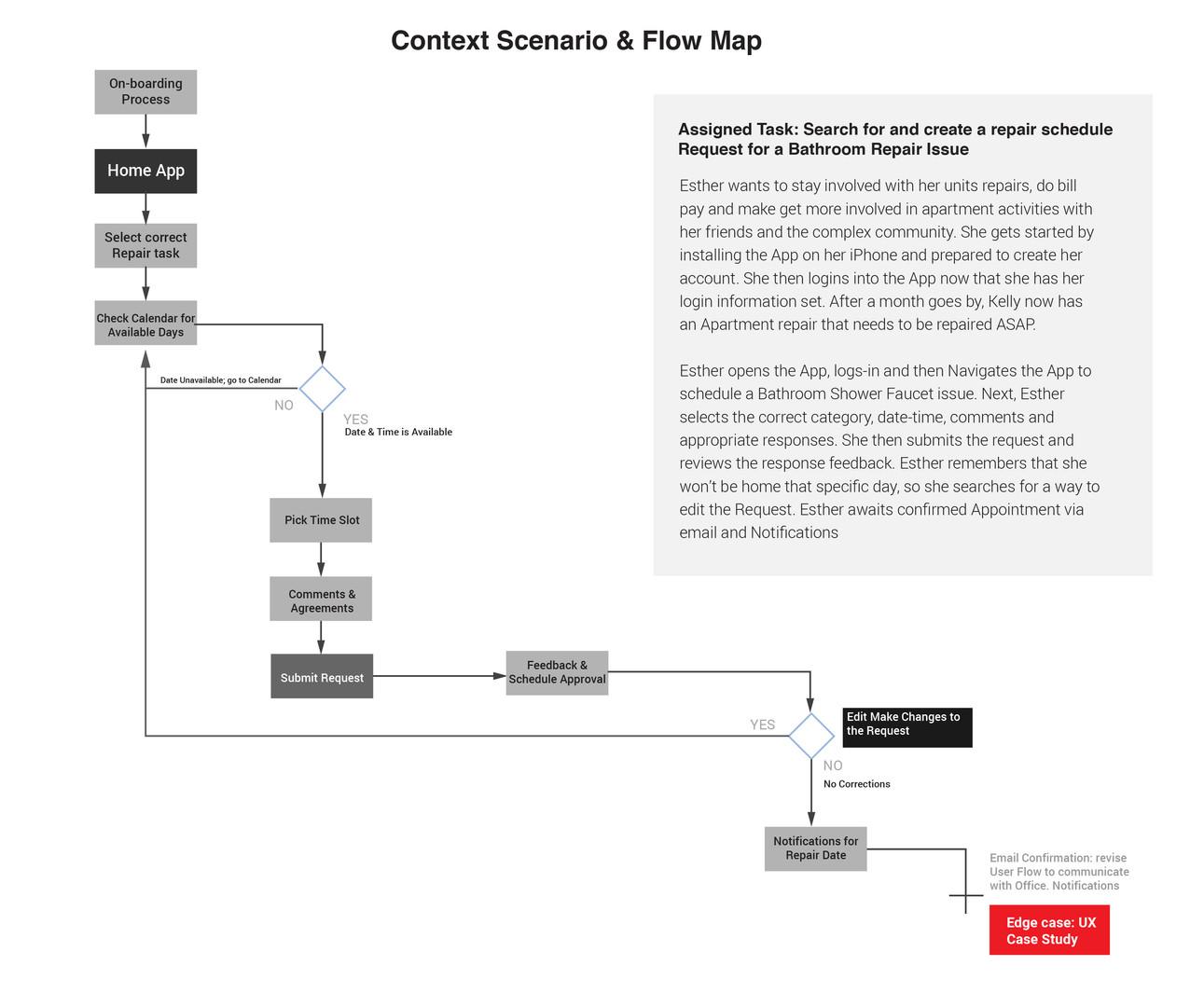 Context Scenario Map-01.jpg
