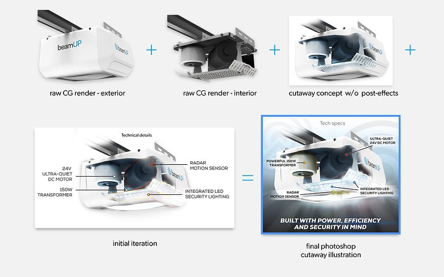 Amazon-CutAway-Build.jpg