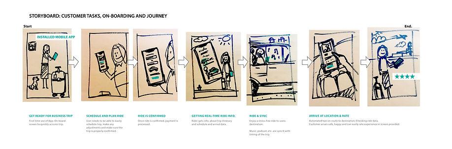 Storyboard1_Artboard 6 copy_Artboard 6 c