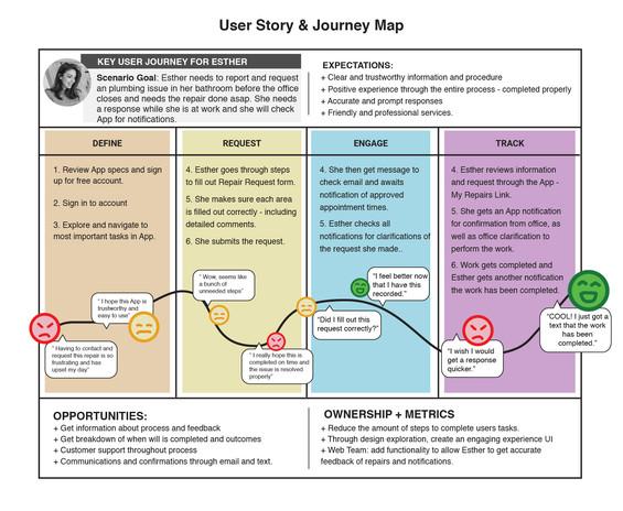 Journey-Map-Main-01.jpg