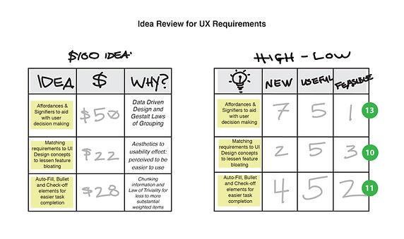 100-Dollar-Idea-01.jpg