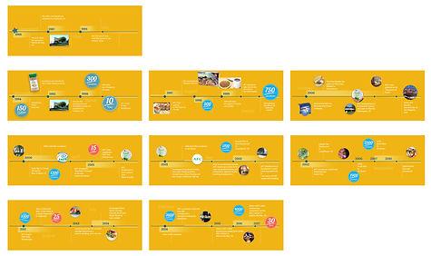 AboutUS-Timeline-slide1.jpg