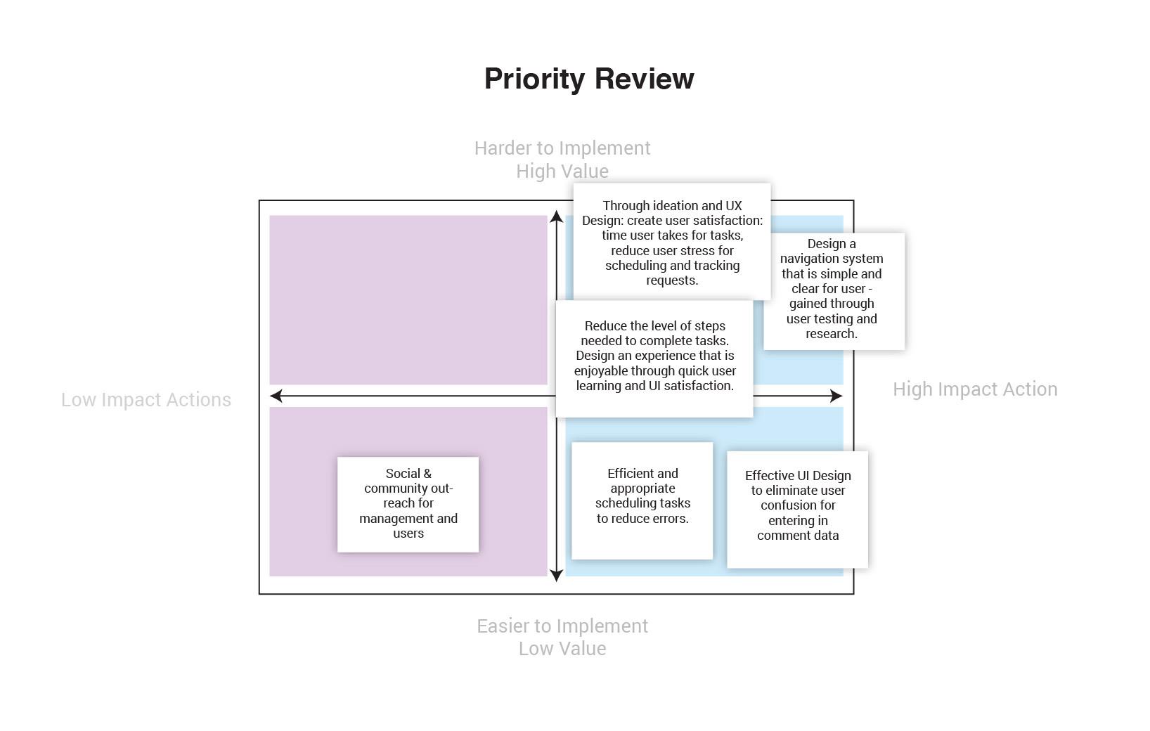 Priority-Review-Goals-01.jpg