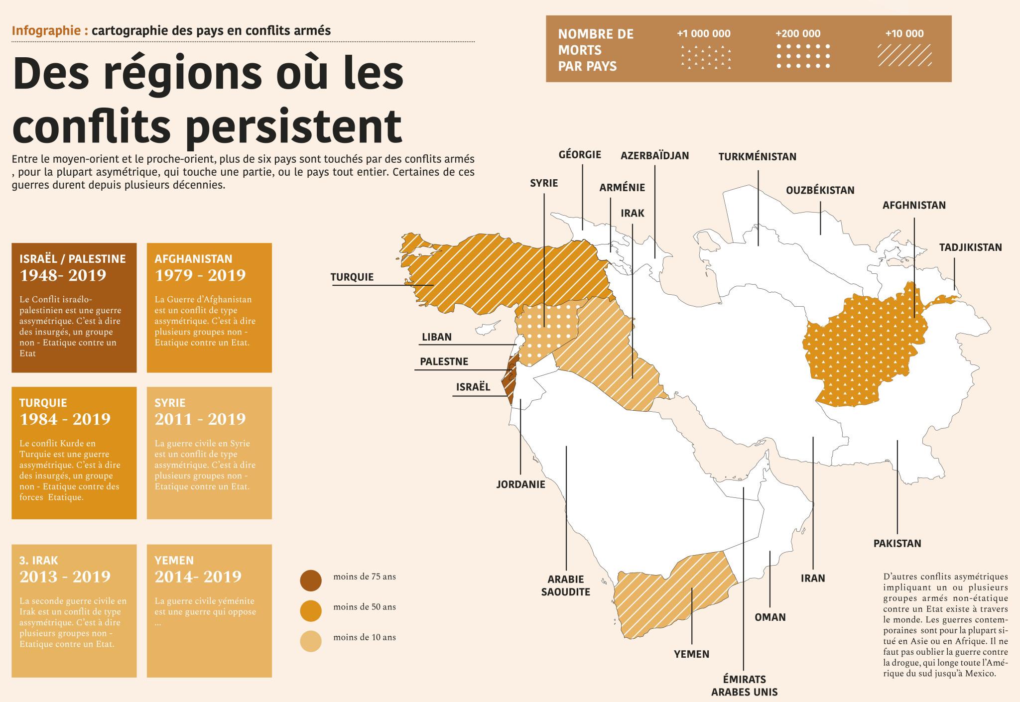 Infographie pays-en-geurre
