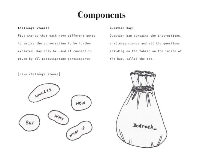 Compnents