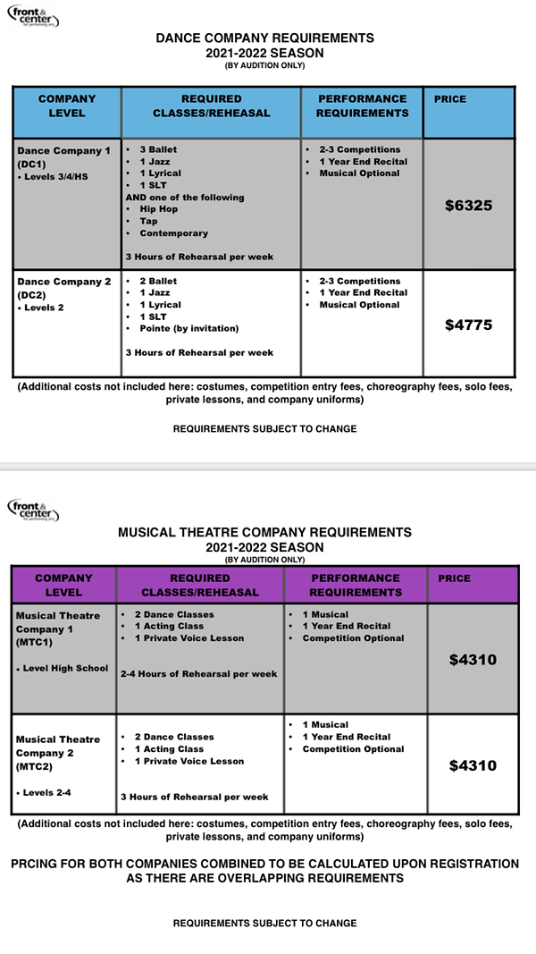 Company Offerings 2021-2022 PIC.png