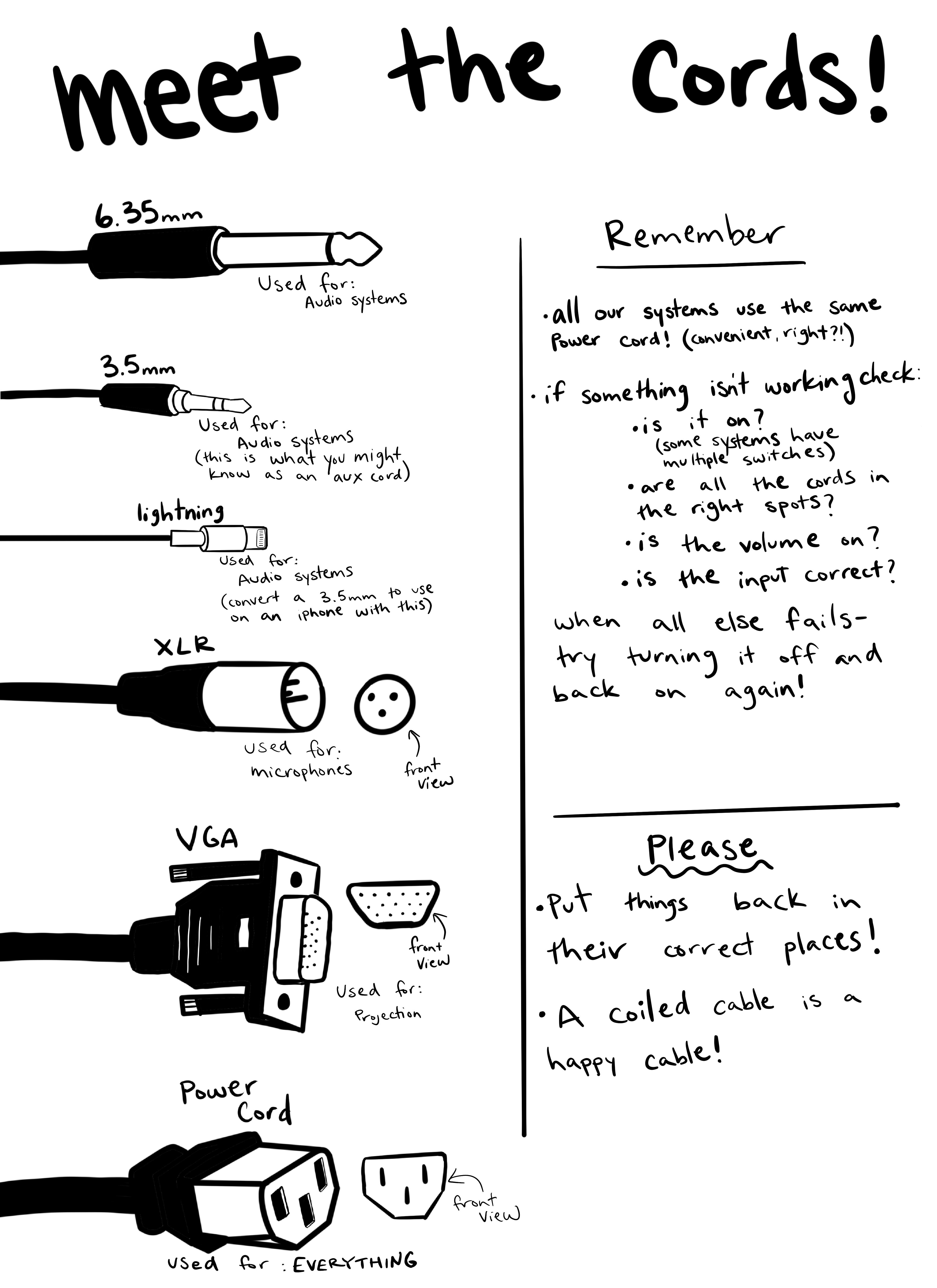 AV Cord Instructions (2020)