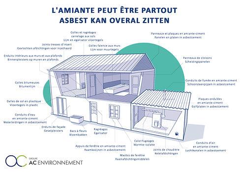 amiante habitation bilingue.jpg
