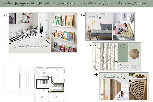 Planche Tendance Palier / Mezzanine pour Enfants