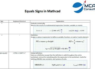 First PTC Mathcad Content!