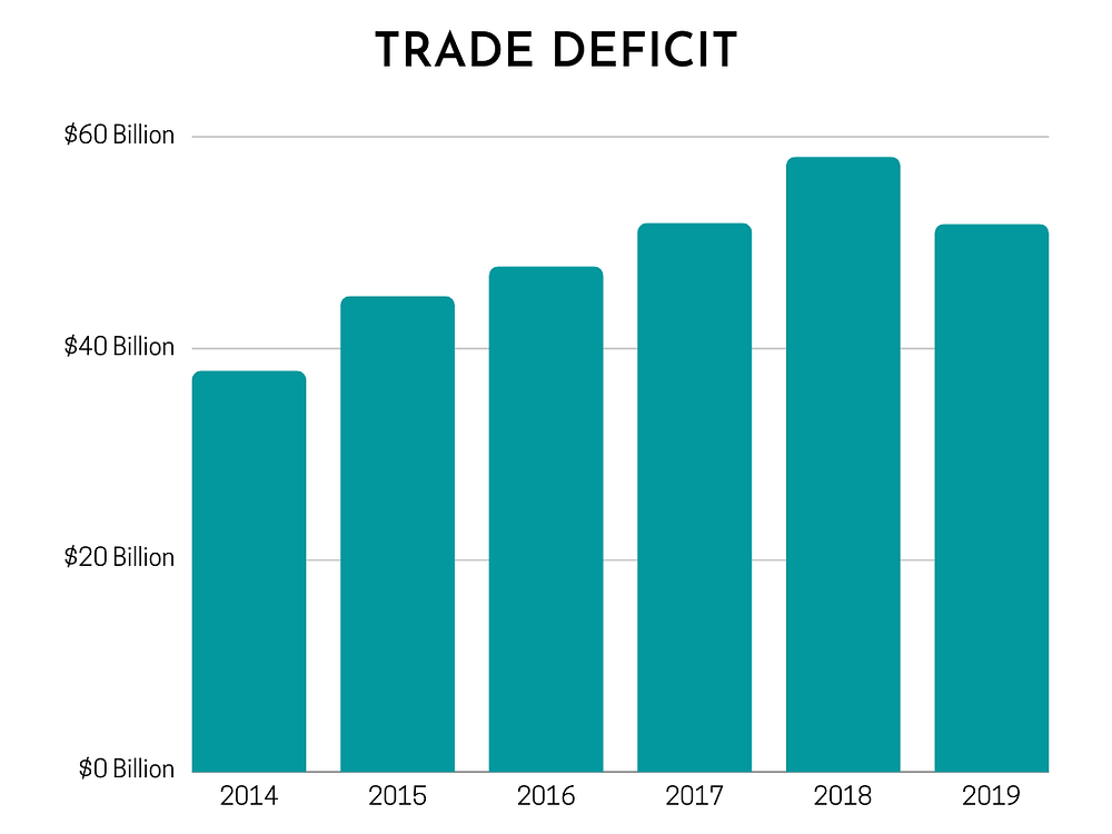 india-china-trade-deficit