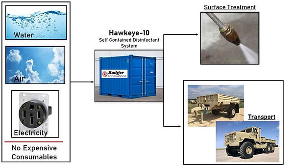 HAWKEYE Concept Image.jpg