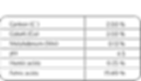 RootBase garantert analyse_ENG copy (002).png