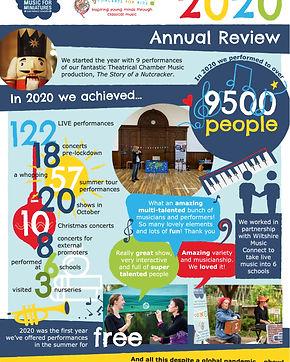 MfM_CC Annual Review 2020.jpg