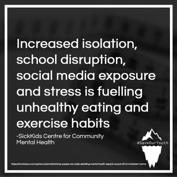 Save Our Youth - Unhealthy Eating habits