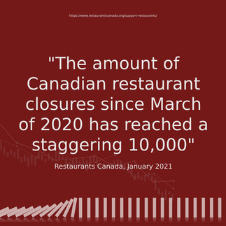 10,000 Restaurants Closed