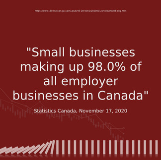 Small Businesses Make Up 98%